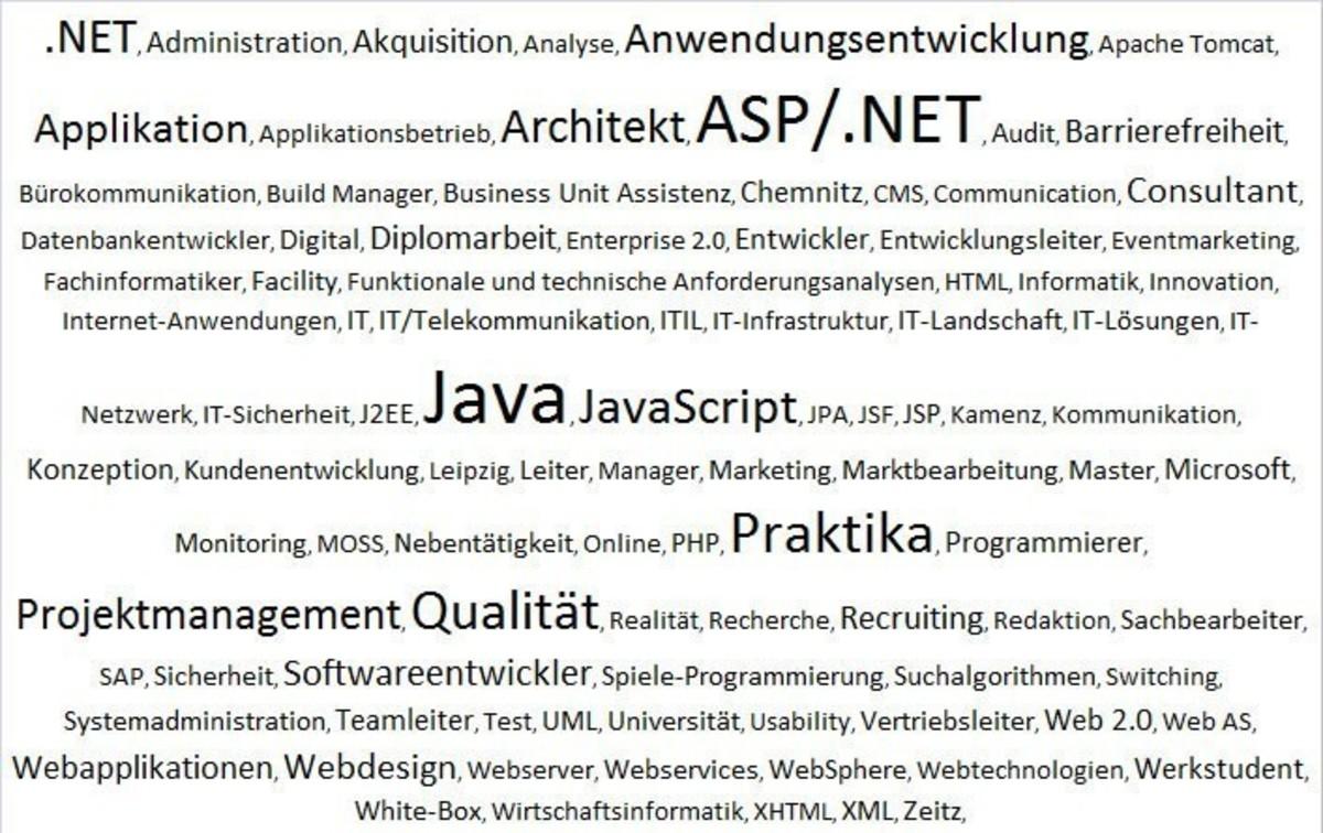 Begehrte IT Jobs und Stellen für Sachsen
