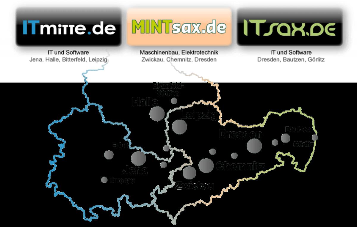 Community MINTsax.de