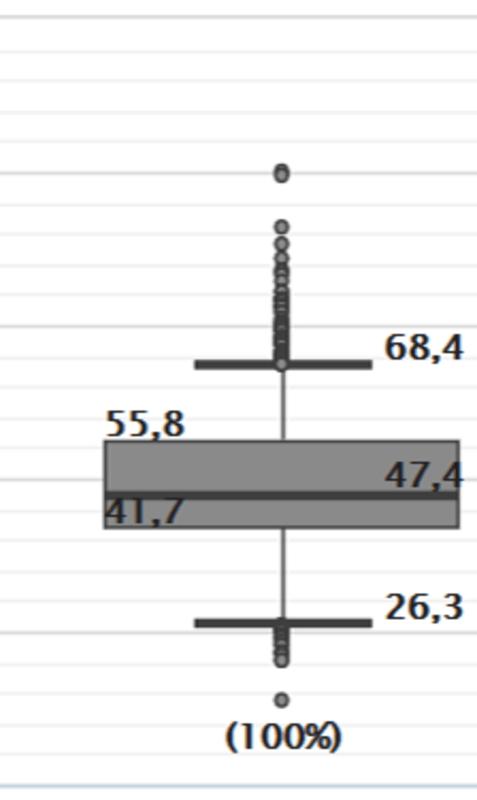Durchschnittliches Einkommen eines IT-Erwerbstätigen in Sachsens IT-Branche