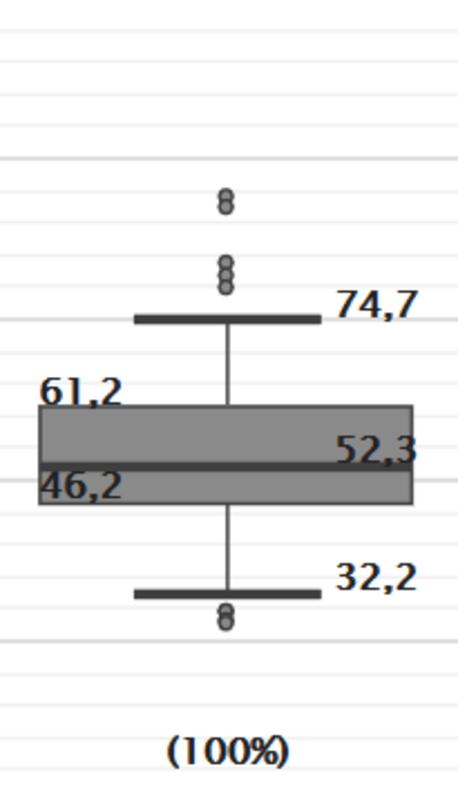 Durchschnittliches Einkommen eines IT-Erwerbstätigen in Berlins/Brandenburgs IT-Branche 2019